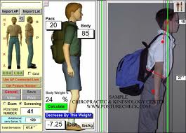 e1e72f02038 When you stand in the typical American posture, the weight no longer goes  through a straight spine, and compensations and compression result.